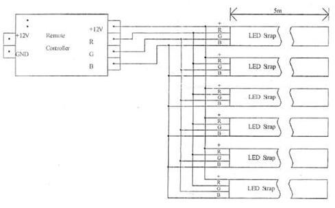 Diagrama Controlo Remoto RGB.jpg